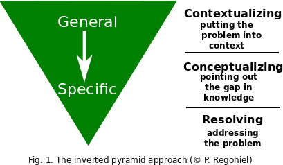 Inverted pyramid introduction research papers